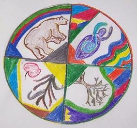 Artio Mandala